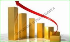Соотношение между капиталом и доходом